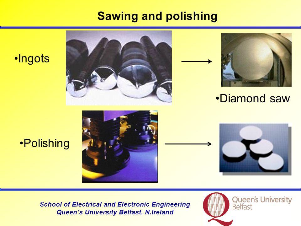School of Electrical and Electronic Engineering Queen's University Belfast, N.Ireland Diamond saw Polishing Ingots Sawing and polishing
