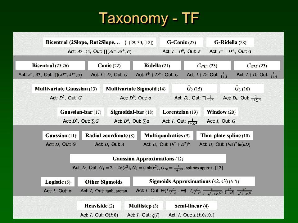 Taxonomy - TF