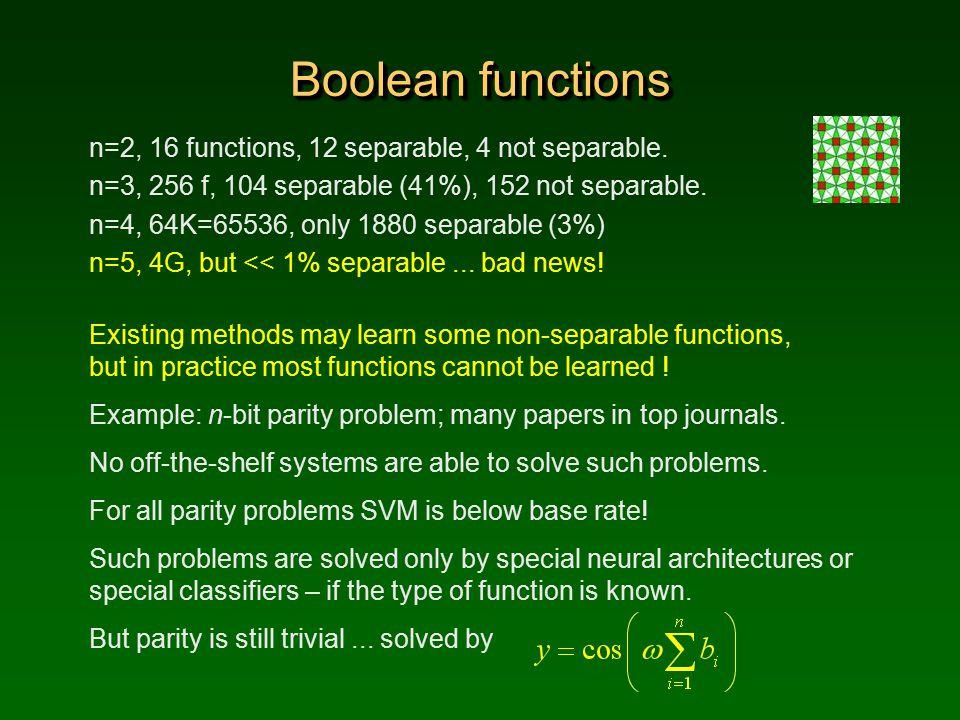 Boolean functions n=2, 16 functions, 12 separable, 4 not separable.