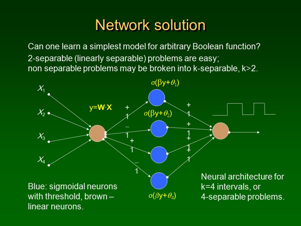 Network solution Can one learn a simplest model for arbitrary Boolean function.