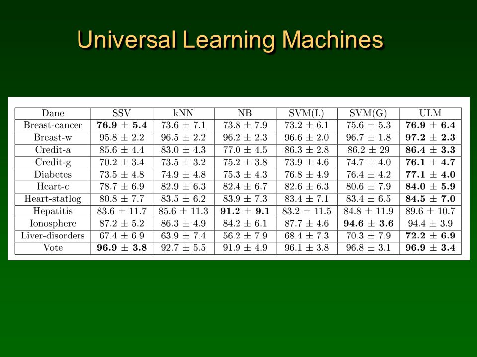 Universal Learning Machines