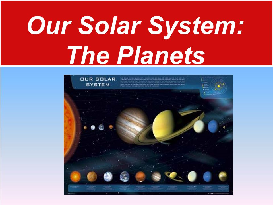 Our Solar System: The Planets