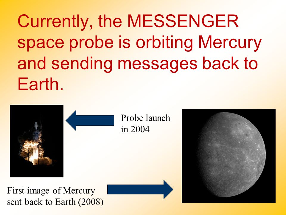 Currently, the MESSENGER space probe is orbiting Mercury and sending messages back to Earth. Probe launch in 2004 First image of Mercury sent back to