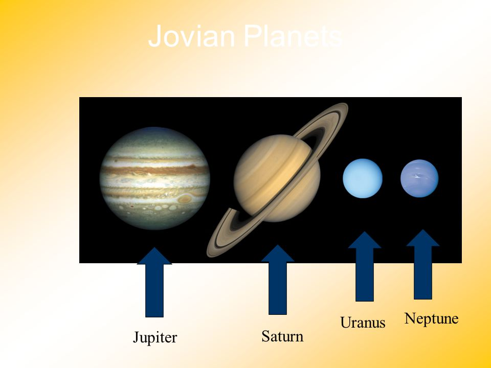 The terrestrial planets are also called the Rocky or the Inner planets.