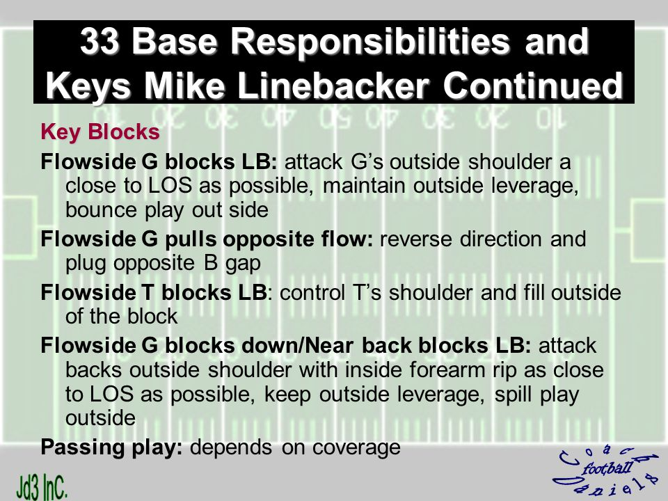 Key Blocks Flowside G blocks LB: attack G's outside shoulder a close to LOS as possible, maintain outside leverage, bounce play out side Flowside G pulls opposite flow: reverse direction and plug opposite B gap Flowside T blocks LB: control T's shoulder and fill outside of the block Flowside G blocks down/Near back blocks LB: attack backs outside shoulder with inside forearm rip as close to LOS as possible, keep outside leverage, spill play outside Passing play: depends on coverage 33 Base Responsibilities and Keys Mike Linebacker Continued