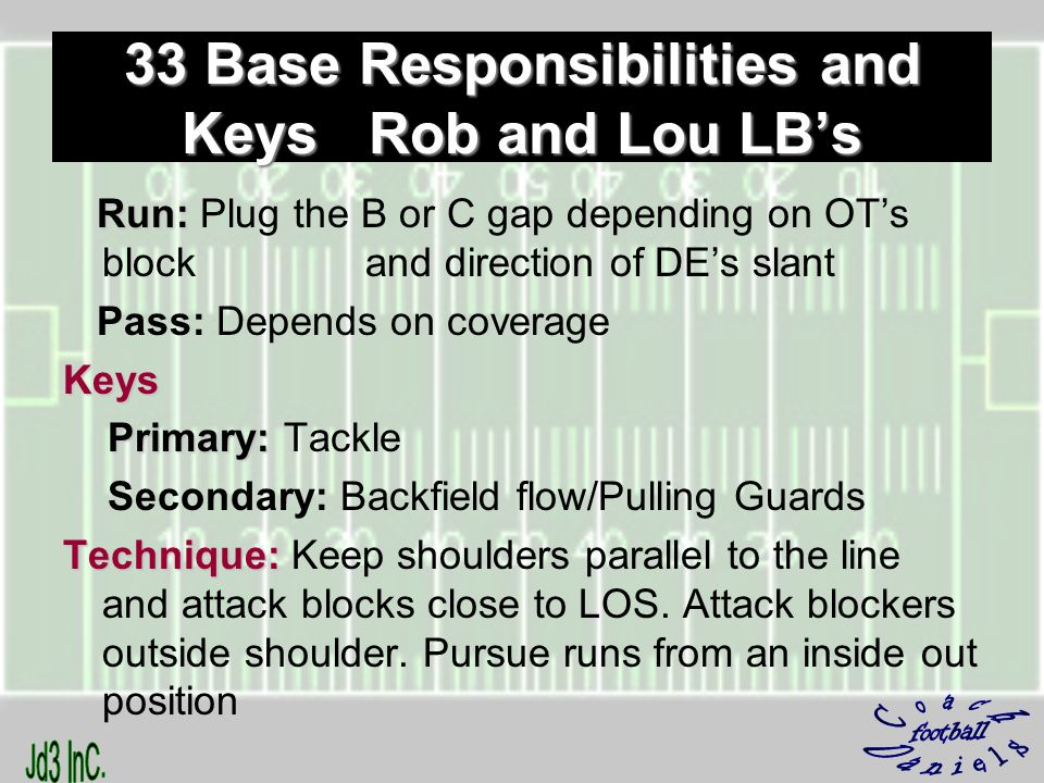 Run: Run: Plug the B or C gap depending on OT's block and direction of DE's slant Pass: Depends on coverageKeys Primary: Primary: Tackle Secondary: Backfield flow/Pulling Guards Technique: Technique: Keep shoulders parallel to the line and attack blocks close to LOS.