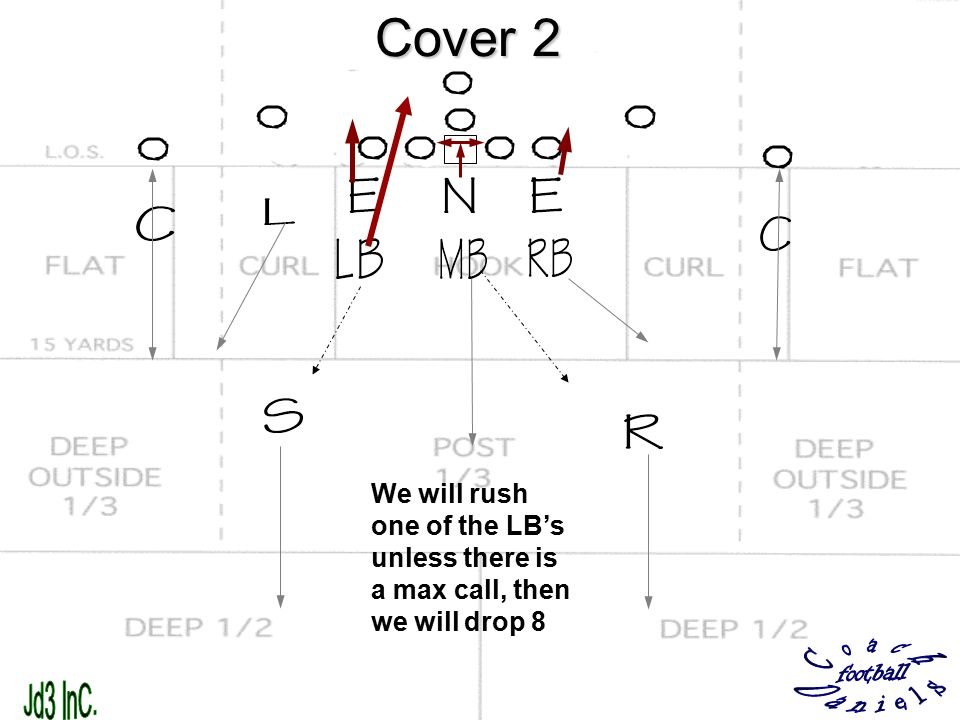 Cover 2 We will rush one of the LB's unless there is a max call, then we will drop 8