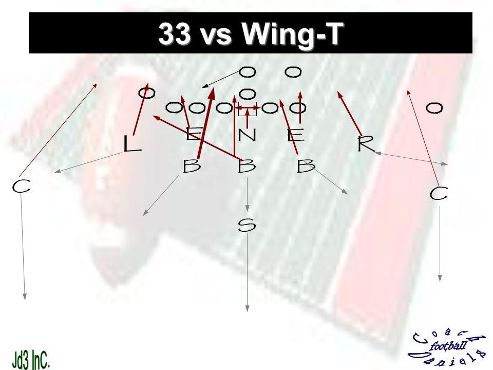 33 vs Wing-T