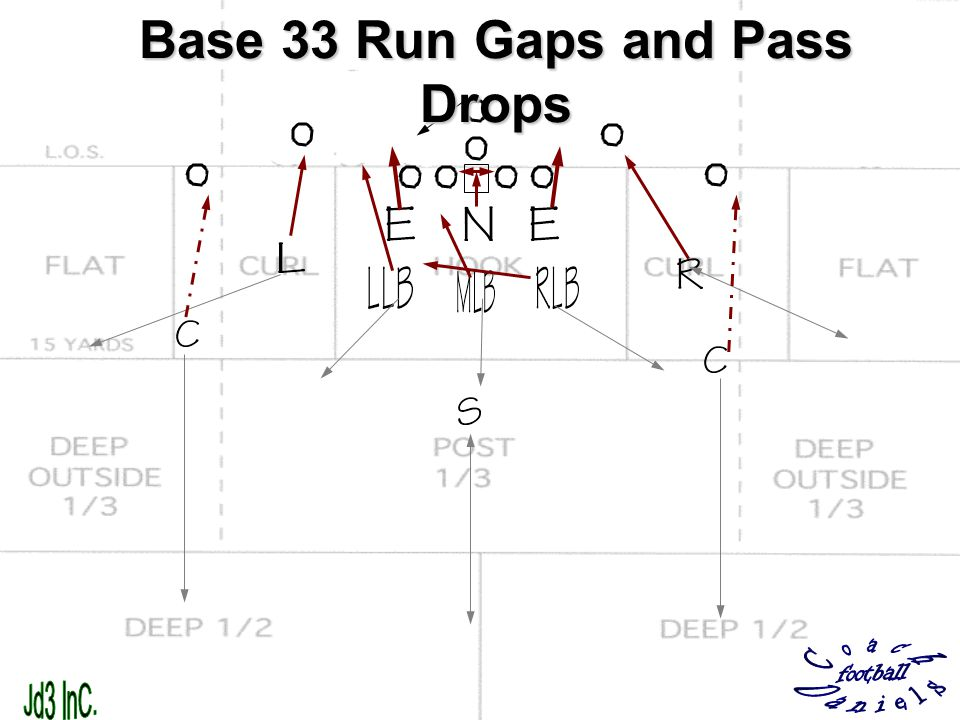 Base 33 Run Gaps and Pass Drops