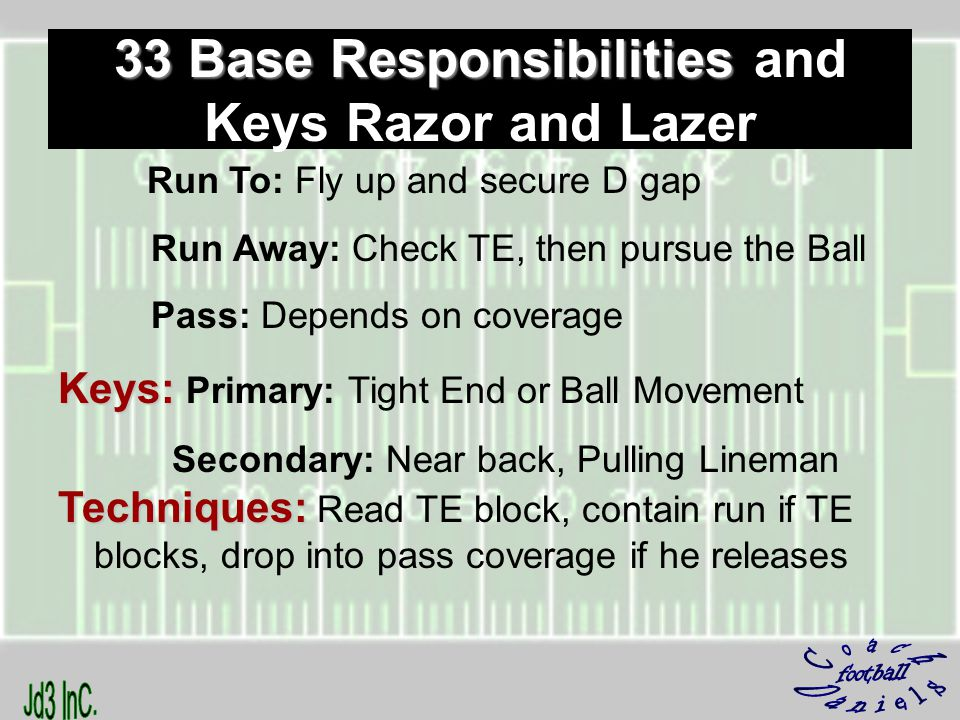 33 Base Responsibilities 33 Base Responsibilities and Keys Razor and Lazer Run To: Fly up and secure D gap Run Away: Check TE, then pursue the Ball Pass: Depends on coverage Keys: Keys: Primary: Tight End or Ball Movement Secondary: Near back, Pulling Lineman Techniques: Techniques: Read TE block, contain run if TE blocks, drop into pass coverage if he releases