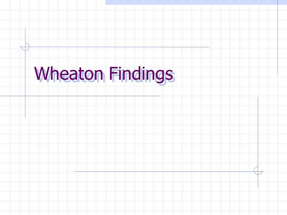 Wheaton Findings
