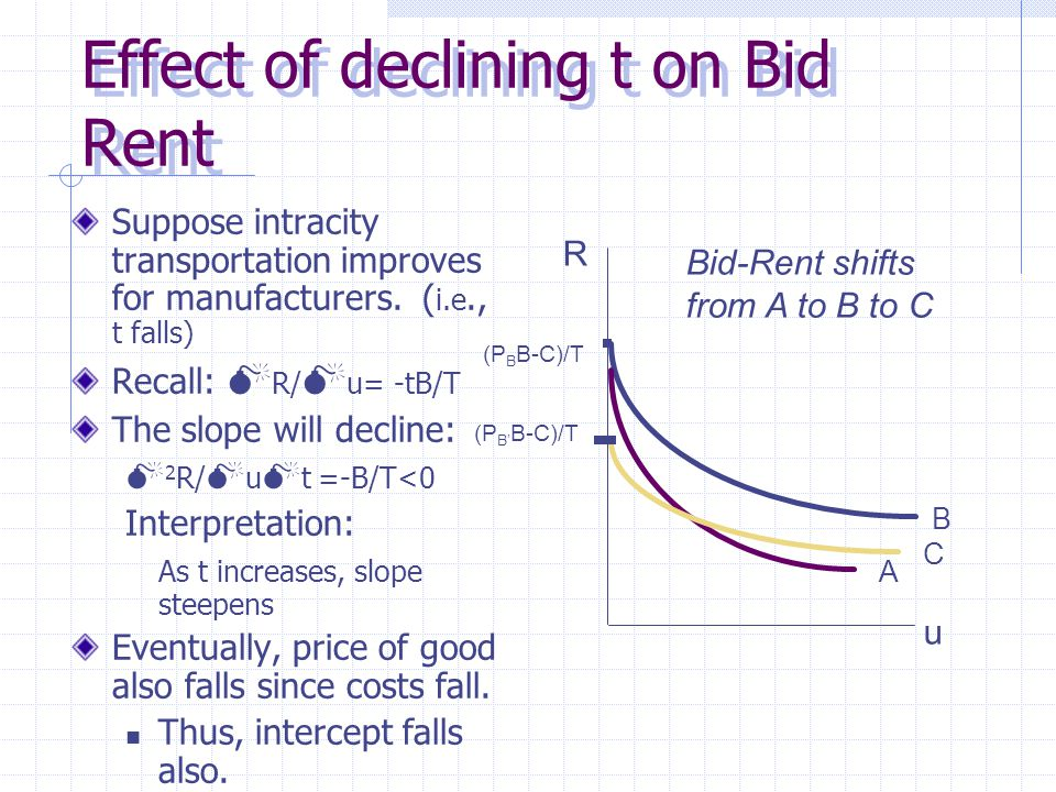Effect of declining t on Bid Rent Suppose intracity transportation improves for manufacturers.