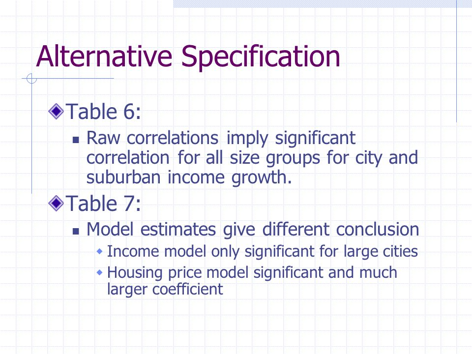 Alternative Specification Table 6: Raw correlations imply significant correlation for all size groups for city and suburban income growth.