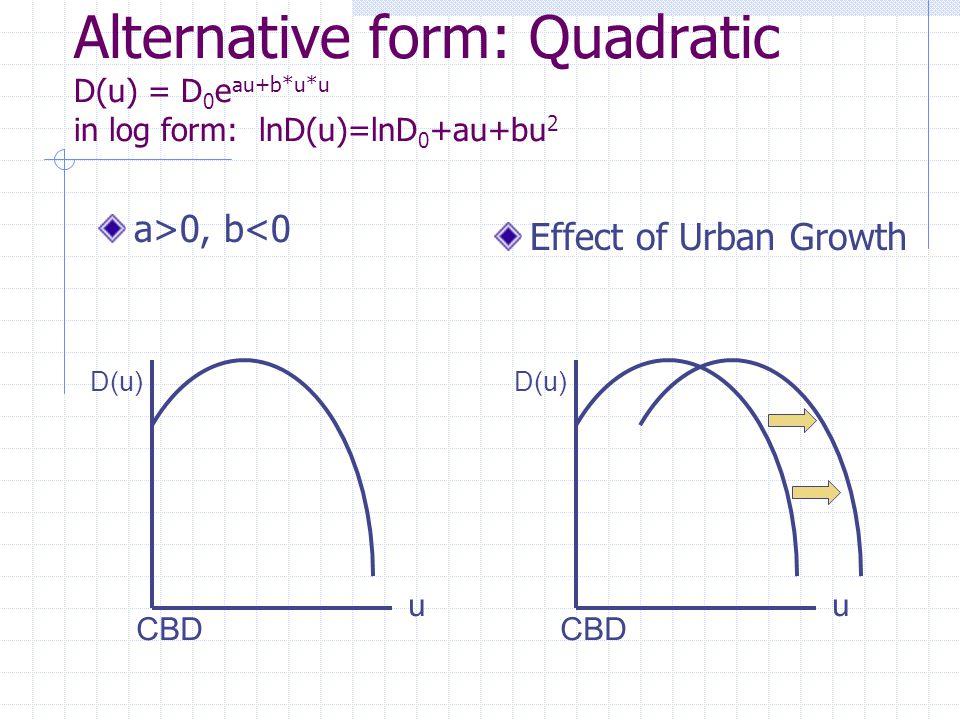 Alternative form: Quadratic D(u) = D 0 e au+b*u*u in log form: lnD(u)=lnD 0 +au+bu 2 a>0, b<0 Effect of Urban Growth D(u) u CBD D(u) u CBD