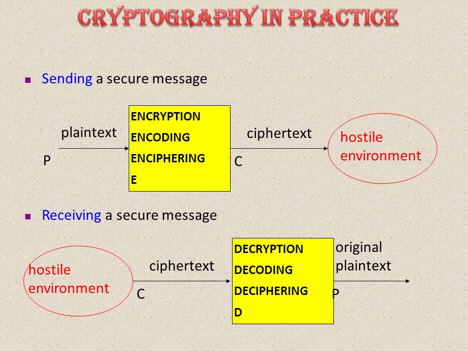 C = E(K E, P) E = set of encryption algorithms / K E selects E i  E P = D(K D, C) D = set of decryption algorithms / K D selects D j  D Crypto algorithms and keys like door locks and keys We need: P = D(K D, E(K E, P)) ED PCP Encryption Key Decryption Key KEKE KDKD