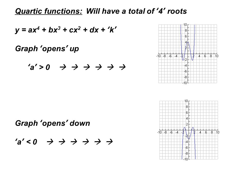 Quartic functions: Will have a total of '4' roots y = ax 4 + bx 3 + cx 2 + dx + 'k' Graph 'opens' up 'a' > 0       Graph 'opens' down 'a' < 0      