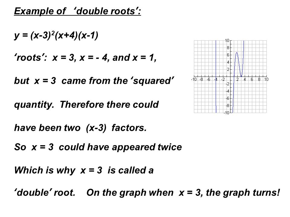 Example: sketch the graph of this factored cubic function: f(x) = (x+1)(x-1)(x-2) 1 st : Determine the 'a' value simply take (x)(x)(x) = x 3 2 nd :: find all roots x = - 1, x = 1, x = 2 3 rd :: find the y-intercept Need to find the constant  simply take (1)(-1)(-2) = 2 4 th : Perform a 'sign analysis' of f(x)  'y' by testing values that lie in between your roots.