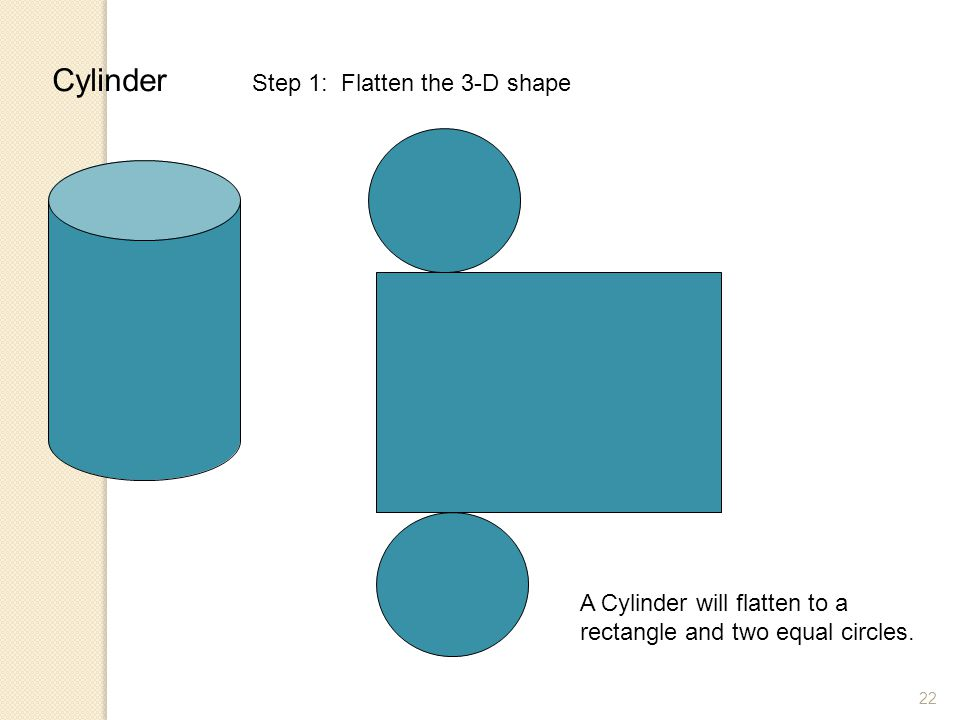 22 Cylinder A Cylinder will flatten to a rectangle and two equal circles. Step 1: Flatten the 3-D shape