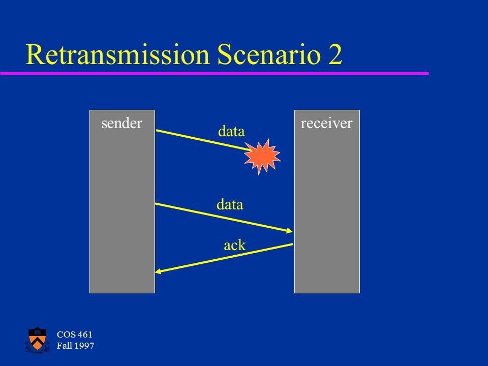 COS 461 Fall 1997 Retransmission Scenario 1 senderreceiver data ack