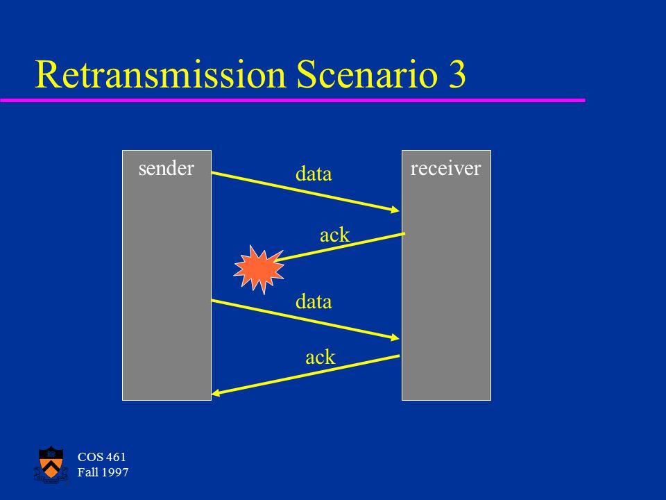 COS 461 Fall 1997 Retransmission Scenario 2 senderreceiver ack data
