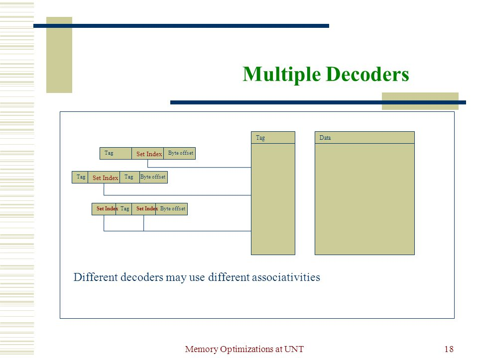 Memory Optimizations at UNT18 Multiple Decoders Tag Set Index Byte offsetTag Set Index Byte offset TagSet IndexByte offsetSet Index TagData Different decoders may use different associativities