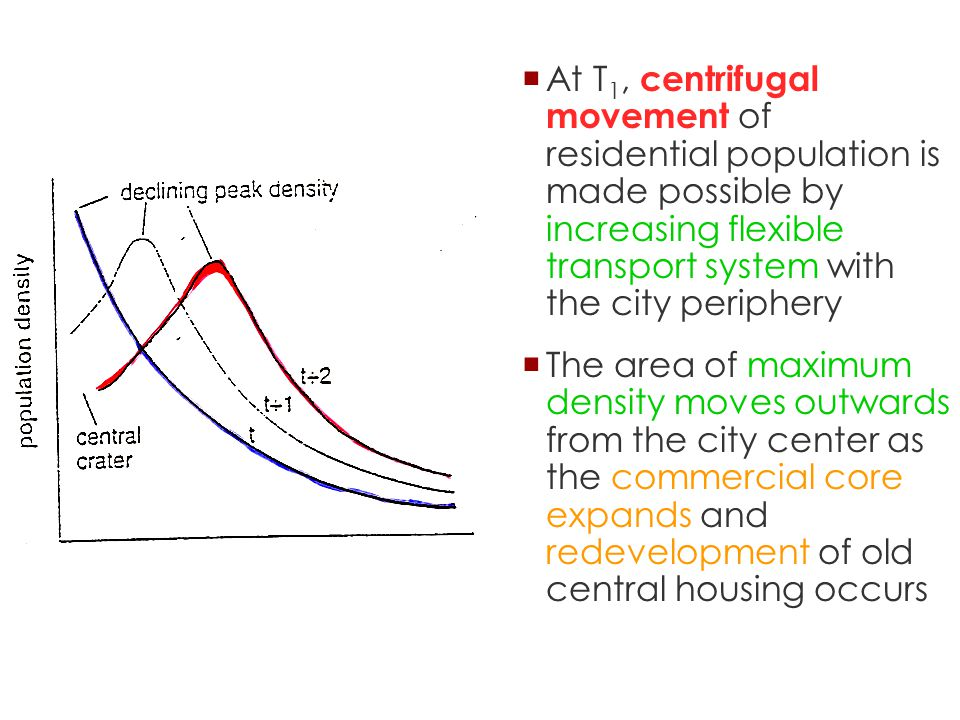  At T 1, centrifugal movement of residential population is made possible by increasing flexible transport system with the city periphery  The area of maximum density moves outwards from the city center as the commercial core expands and redevelopment of old central housing occurs 19