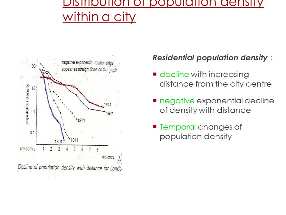 Distribution of population density within a city Residential population density :  decline with increasing distance from the city centre  negative exponential decline of density with distance  Temporal changes of population density 5