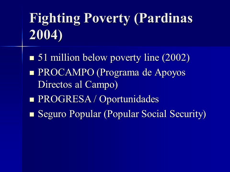 Fighting Poverty (Pardinas 2004) 51 million below poverty line (2002) 51 million below poverty line (2002) PROCAMPO (Programa de Apoyos Directos al Campo) PROCAMPO (Programa de Apoyos Directos al Campo) PROGRESA / Oportunidades PROGRESA / Oportunidades Seguro Popular (Popular Social Security) Seguro Popular (Popular Social Security)