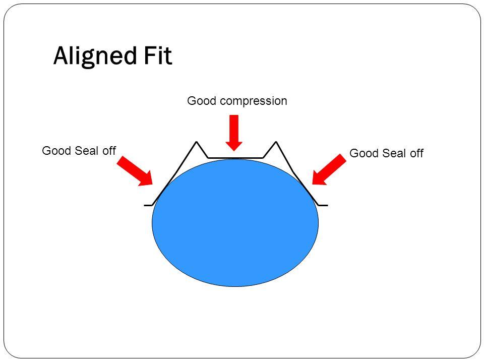 Aligned Fit Good Seal off Good compression