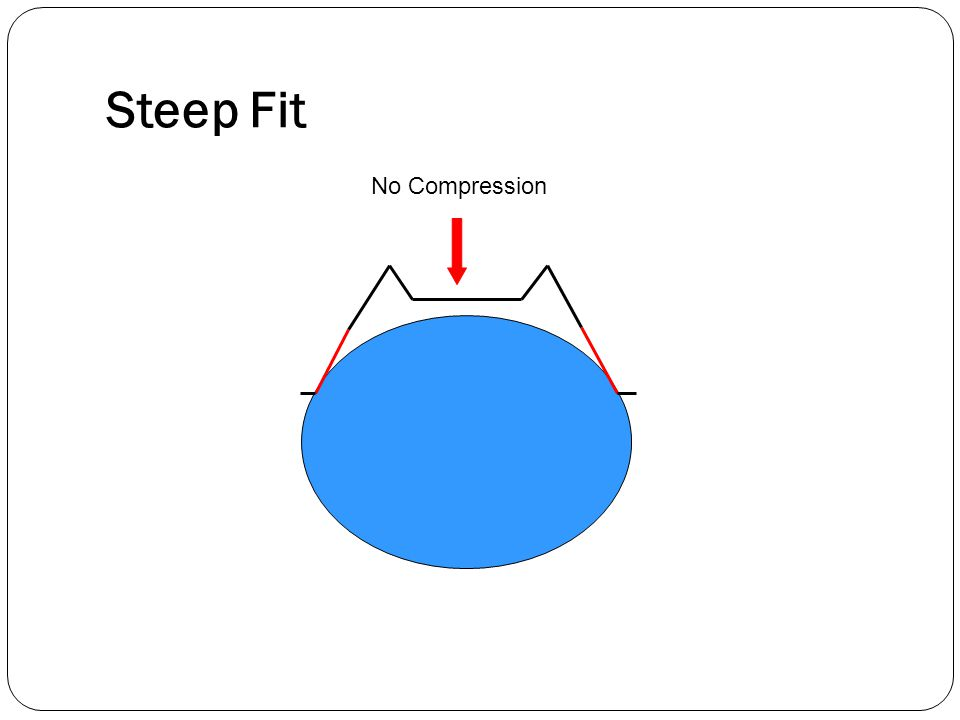 Steep Fit No Compression