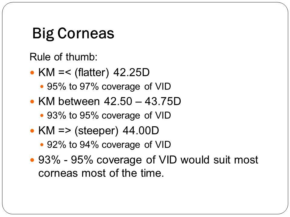 Big Corneas Rule of thumb: KM =< (flatter) 42.25D 95% to 97% coverage of VID KM between 42.50 – 43.75D 93% to 95% coverage of VID KM => (steeper) 44.0