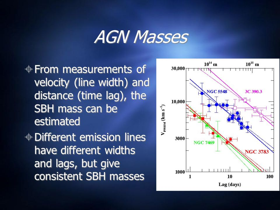 AGN Masses  From measurements of velocity (line width) and distance (time lag), the SBH mass can be estimated  Different emission lines have differe