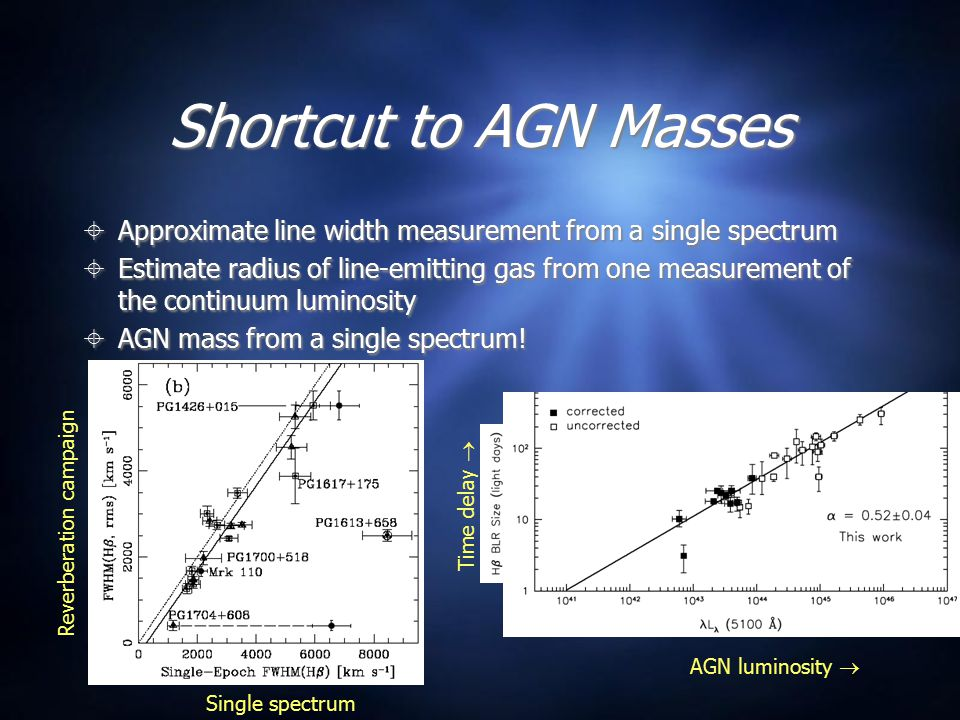 Shortcut to AGN Masses  Approximate line width measurement from a single spectrum  Estimate radius of line-emitting gas from one measurement of the