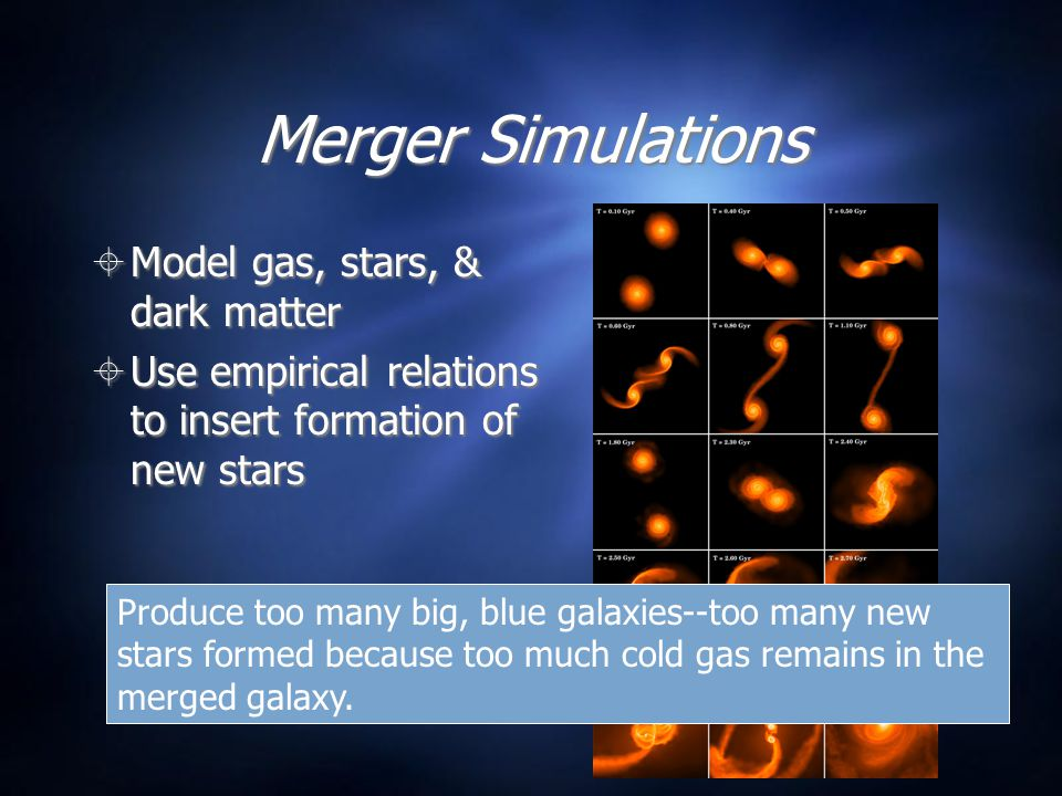 Merger Simulations  Model gas, stars, & dark matter  Use empirical relations to insert formation of new stars  Model gas, stars, & dark matter  Us