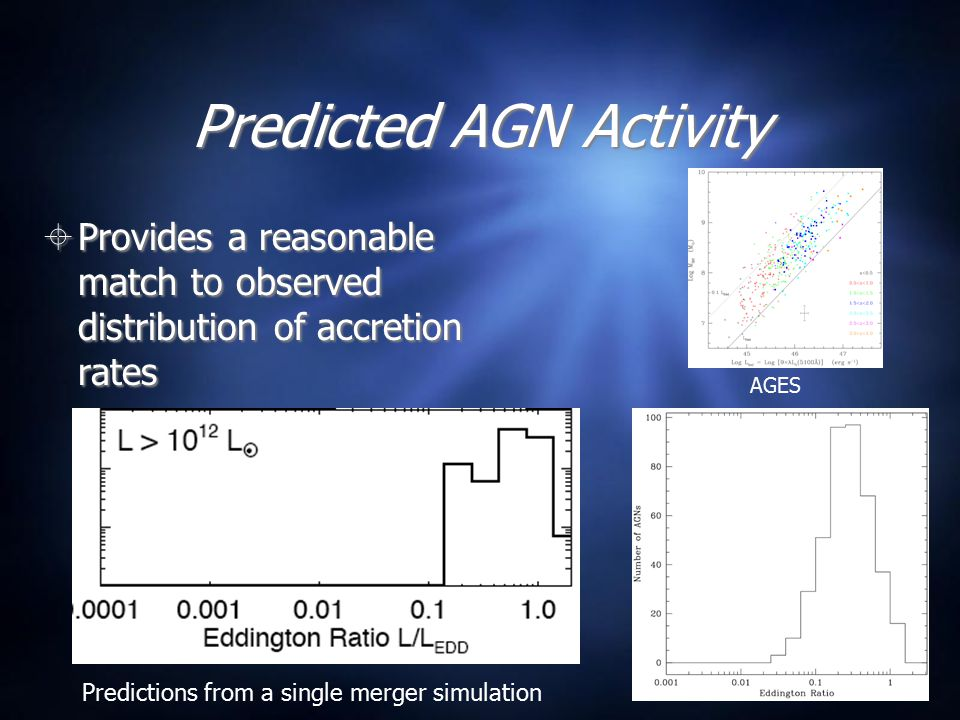 Predicted AGN Activity  Provides a reasonable match to observed distribution of accretion rates Predictions from a single merger simulation AGES