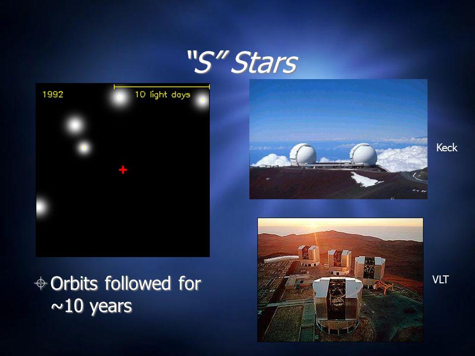 S Stars  Orbits followed for ~10 years Keck VLT
