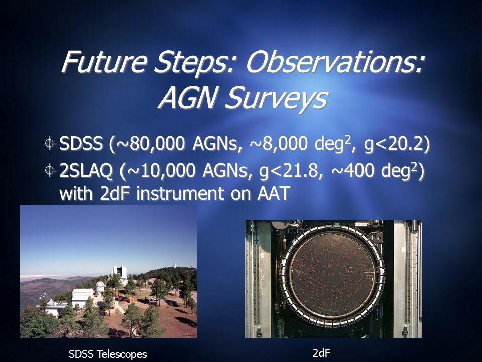 Future Steps: Observations: AGN Surveys  SDSS (~80,000 AGNs, ~8,000 deg 2, g<20.2)  2SLAQ (~10,000 AGNs, g<21.8, ~400 deg 2 ) with 2dF instrument on AAT  SDSS (~80,000 AGNs, ~8,000 deg 2, g<20.2)  2SLAQ (~10,000 AGNs, g<21.8, ~400 deg 2 ) with 2dF instrument on AAT SDSS Telescopes 2dF