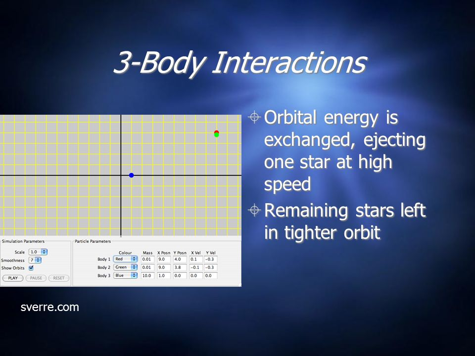 3-Body Interactions  Orbital energy is exchanged, ejecting one star at high speed  Remaining stars left in tighter orbit sverre.com