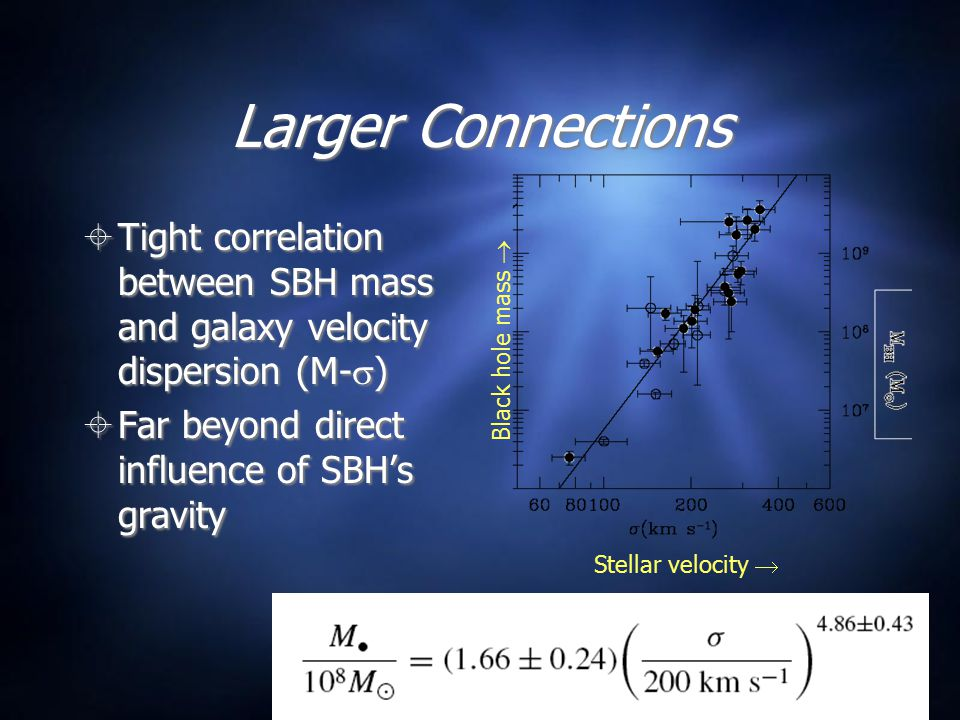 AGN Surveys Large area surveys produce tens of thousands of AGN masses, probing most of the history of the universe.