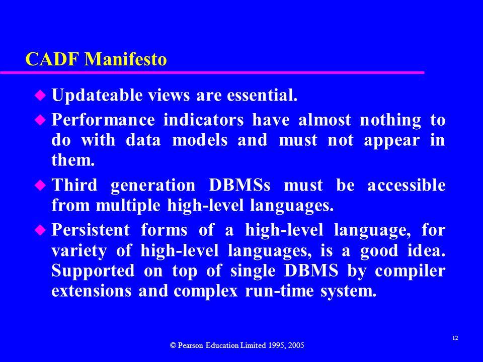 12 CADF Manifesto u Updateable views are essential.