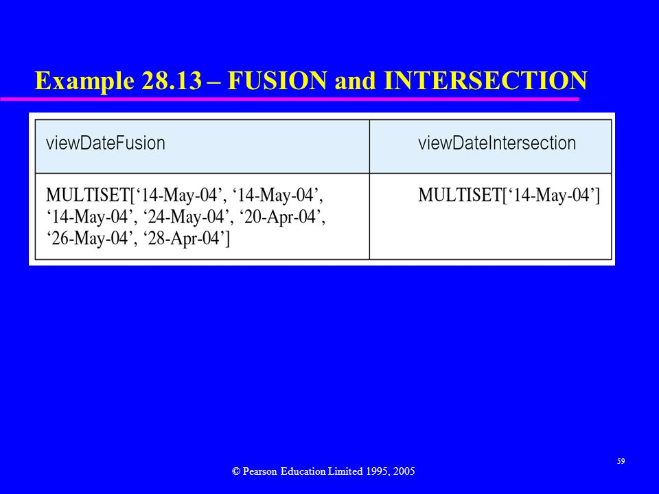 59 Example 28.13 – FUSION and INTERSECTION © Pearson Education Limited 1995, 2005