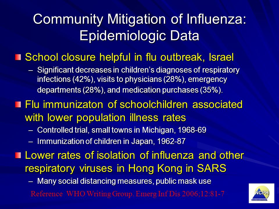 Community Mitigation of Influenza: Epidemiologic Data School closure helpful in flu outbreak, Israel –Significant decreases in children's diagnoses of