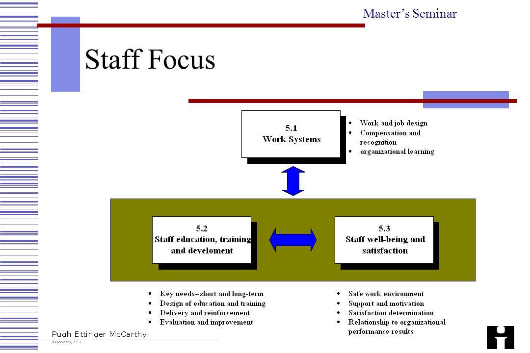 Master's Seminar Staff Focus