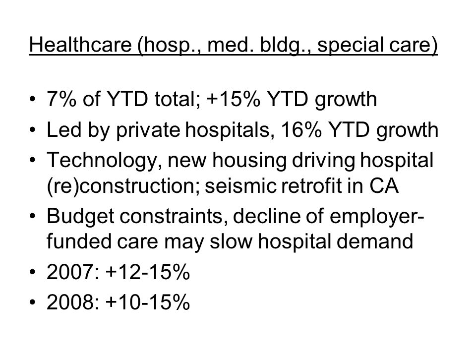 Healthcare (hosp., med. bldg., special care) 7% of YTD total; +15% YTD growth Led by private hospitals, 16% YTD growth Technology, new housing driving