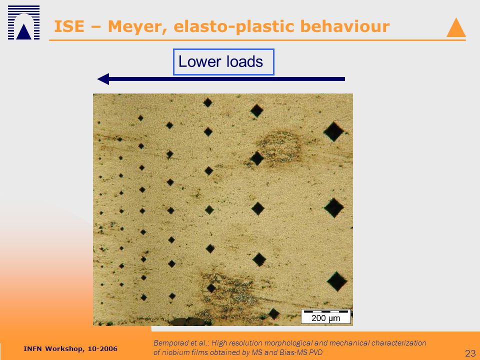 INFN Workshop, 10-2006 Bemporad et al.: High resolution morphological and mechanical characterization of niobium films obtained by MS and Bias-MS PVD 23 ISE – Meyer, elasto-plastic behaviour Lower loads