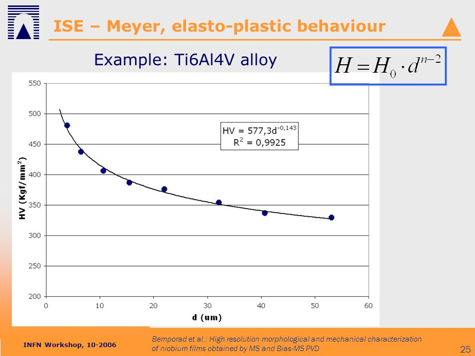 INFN Workshop, 10-2006 Bemporad et al.: High resolution morphological and mechanical characterization of niobium films obtained by MS and Bias-MS PVD 25 ISE – Meyer, elasto-plastic behaviour Example: Ti6Al4V alloy
