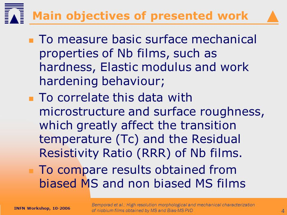 INFN Workshop, 10-2006 Bemporad et al.: High resolution morphological and mechanical characterization of niobium films obtained by MS and Bias-MS PVD 55 Conclusions