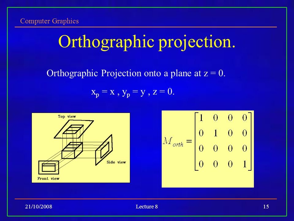 Computer Graphics 21/10/2008Lecture 815 Orthographic projection.
