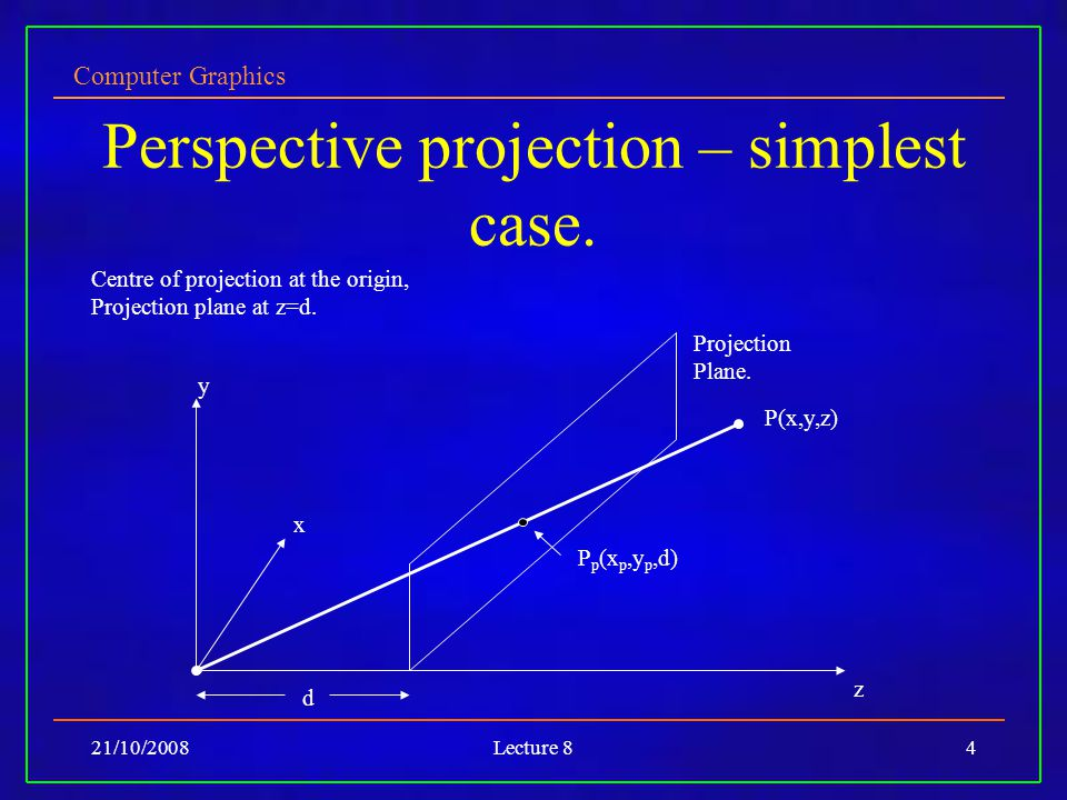 Computer Graphics 21/10/2008Lecture 84 Perspective projection – simplest case.