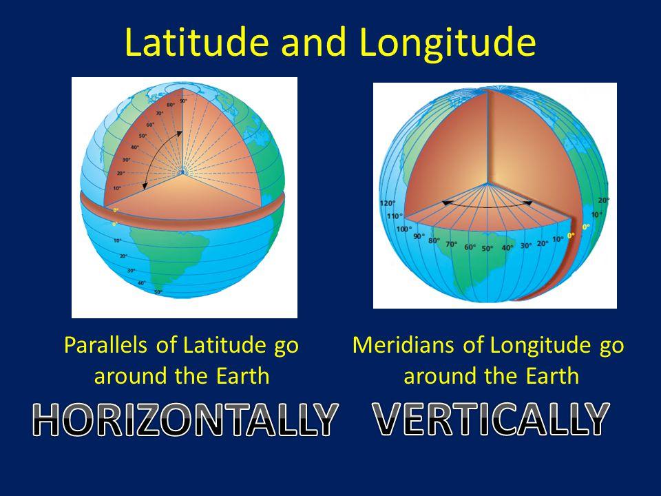 Latitude and Longitude Parallels of Latitude go around the Earth Meridians of Longitude go around the Earth